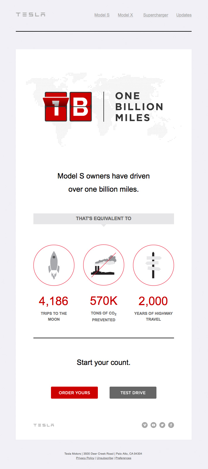 Tesla Billion Miles Driven email design