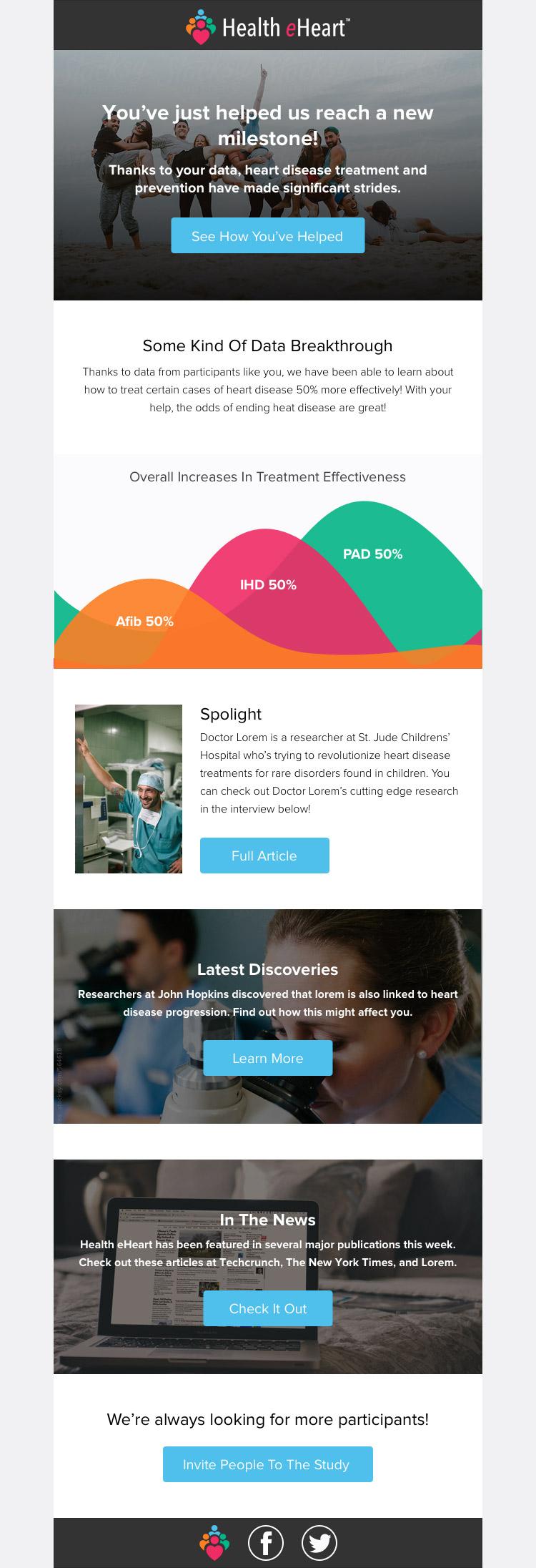 Health eHeart Newsletter design example
